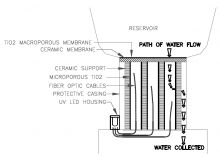 Schematic diagram of the portable self-cleaning water filtration device