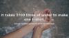 water hands