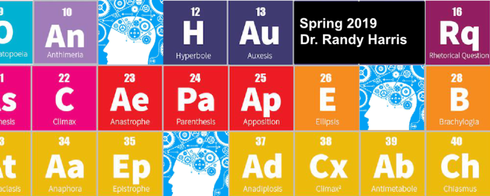 Image of periodic table of rhetorical figures with image of thinking. Text: Spring 2019, Dr. Randy Harris.