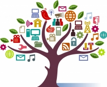 Image of social media tree.
