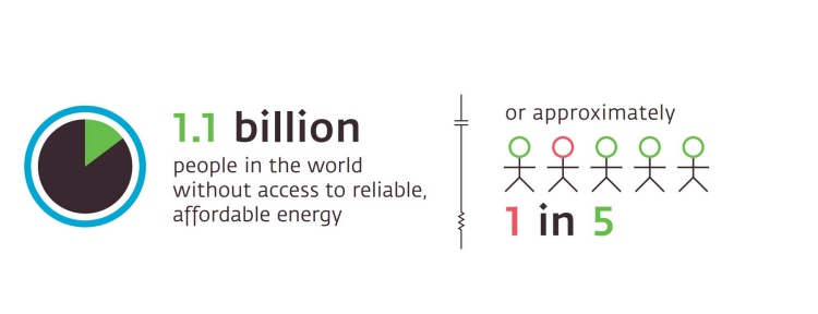 The Affordable Energy for Humanity Initiative | Environment | University of Waterloo