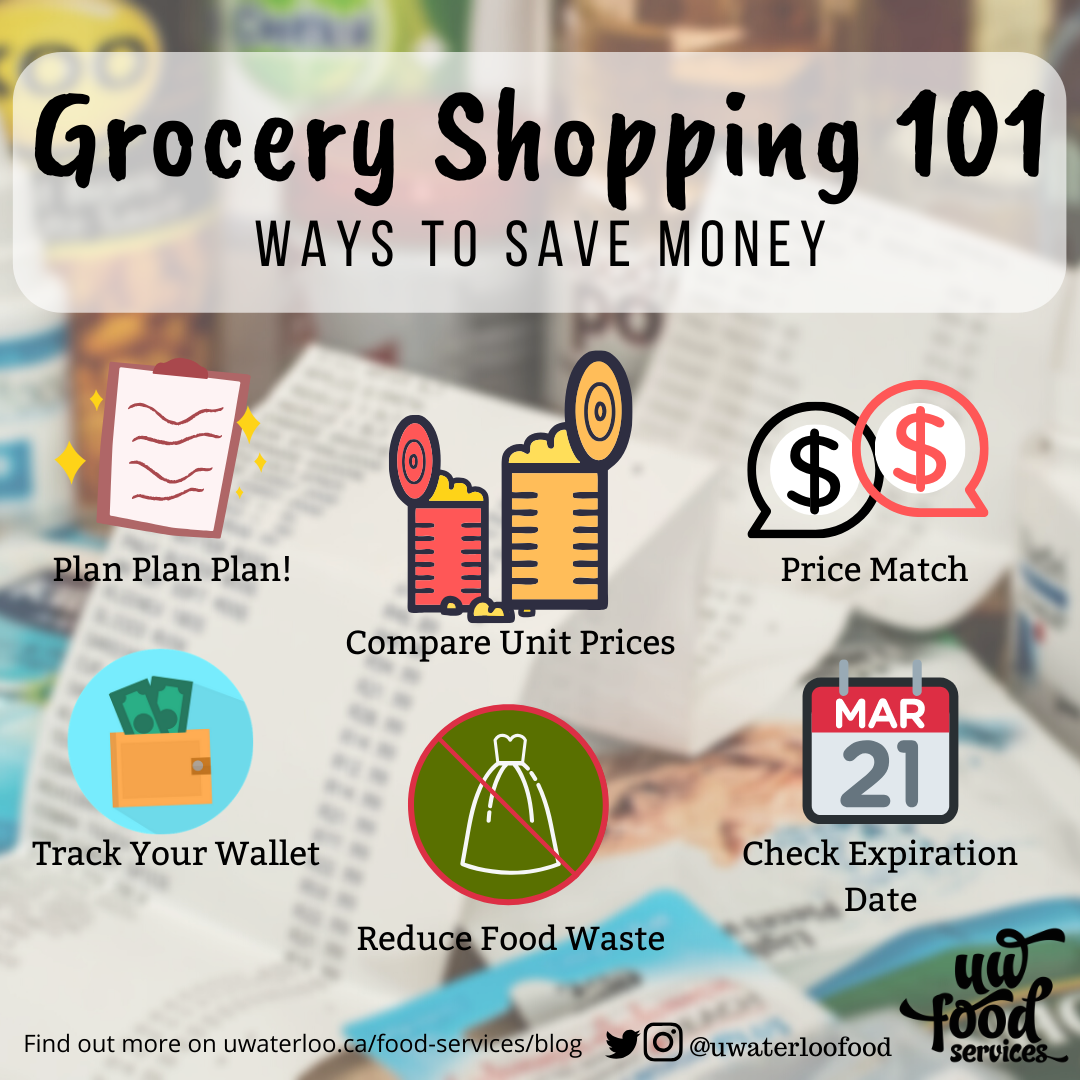 Tips on Grocery Shopping