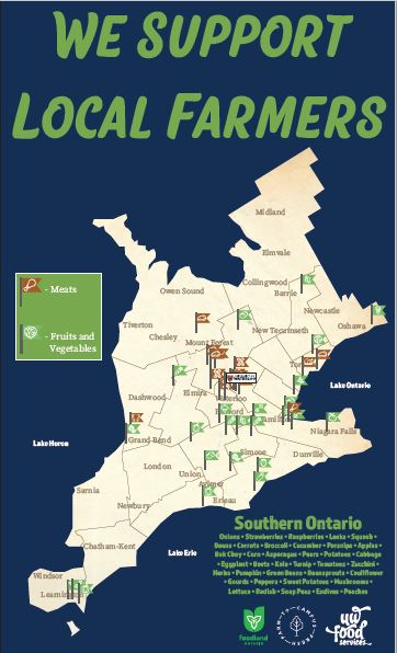 local food map poster