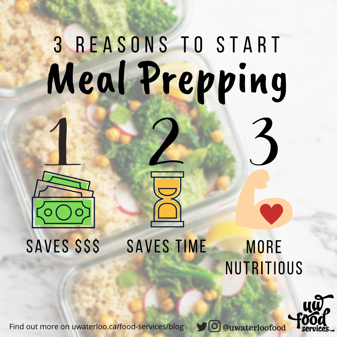Reasons to meal prep