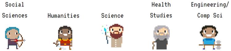 Social Sciences, Humanities, Science, Health Studies, Engineering/Comp Sci