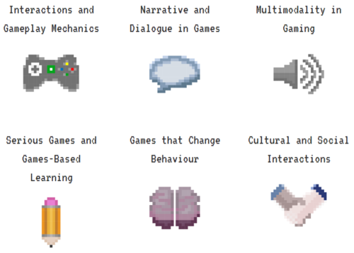 Interactions and Gameplay Mechanics, Narrative and Dialogue in Games, Multimodality in Games, Serious Games and Games-Based Learning, Games that Change Behaviour, Cultural and Social Interactions