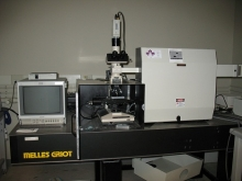 Renishaw Ramascope Dual-wavelength micro-Raman Spectrometer