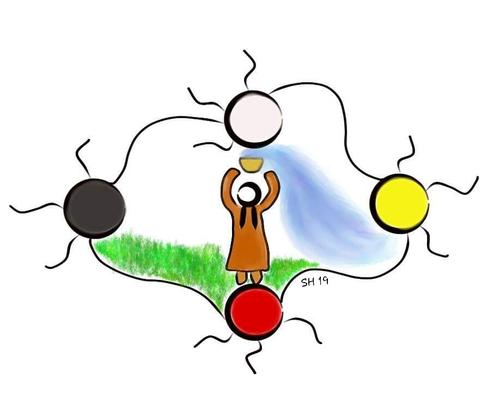 Drawing of a female meditating surrounded by 4 planets
