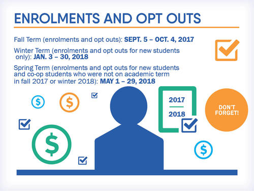 Poster showing deadlines for opting out of health & dental plan.  Opt out fall 2017 term before October 4th.
