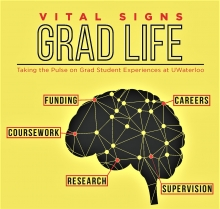 vital signs poster of a brain.
