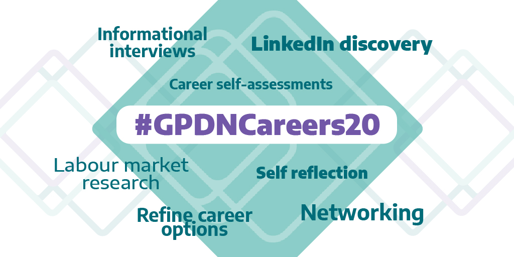 #GPDNCareers20 surrounded by career related words