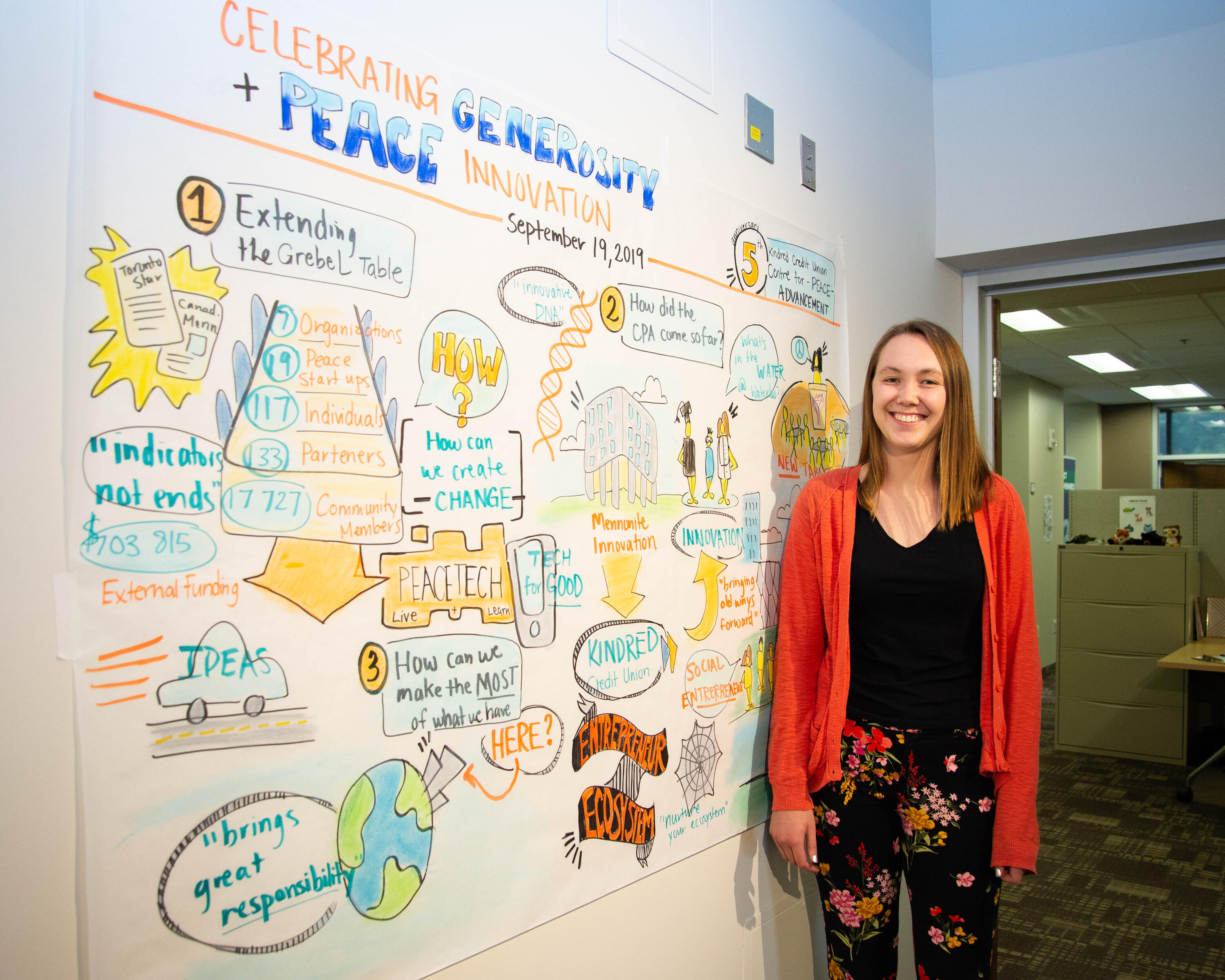 Maya stands with a large sheet of paper with drawings and writing in multiple colours, outlining the CPA's history and goals