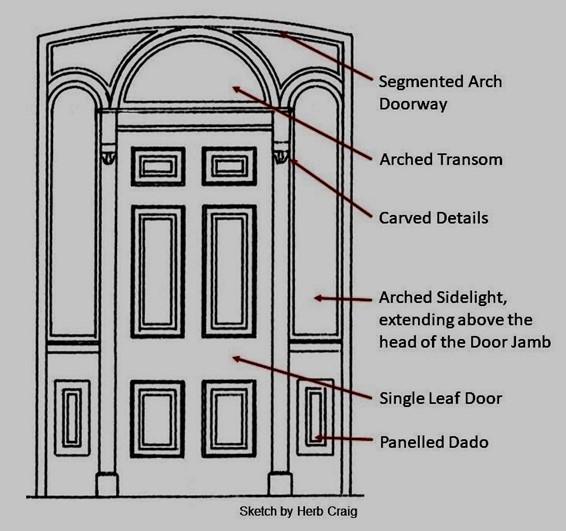 London Doorway features