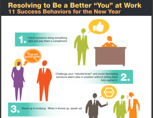 Resolving to be a better you at work
