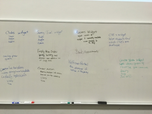 white board of widget ideas