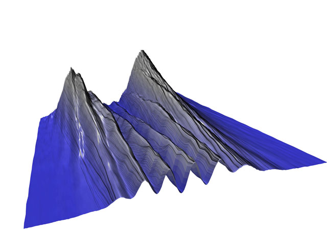 3D plot of a quantum particle's likely location passing through a double-slit apparatus and exhibiting wave-like behaviour.