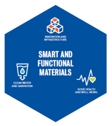 Smart and Functional Materials Graphic