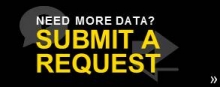 Submit a request to IAP for additional data