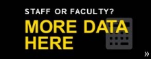 Staff or faculty? more data available