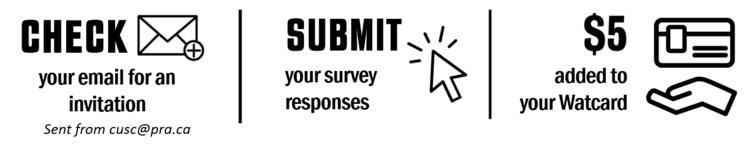 Check your email for your invitation from cusc@pra.ca, submit your survey responses, you'll get $5 added to your watcard