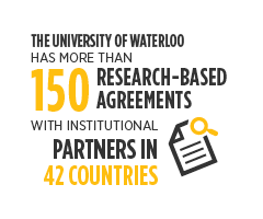 UWaterloo has more than 150 research-based agreements with institutional partners in 42 countries
