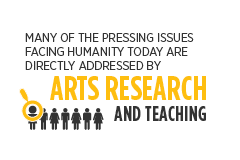 Many of the pressing issues facing humanity today are directly addressed by Arts research and teaching