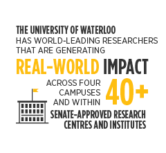 UWaterloo has world-leading researchers that are generating real-world impact across four campuses and within 40+ senate-approved research centres and institutes