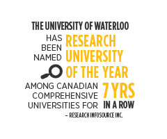 Uwaterloo has been named research university of the year among Canadian comprehensive universities for 7 years in a row (Research Infosource Inc.)