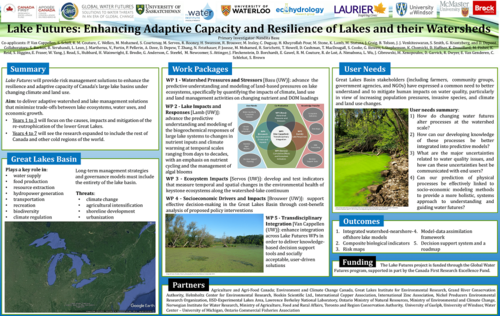 Poster describing overview of Lake Futures project