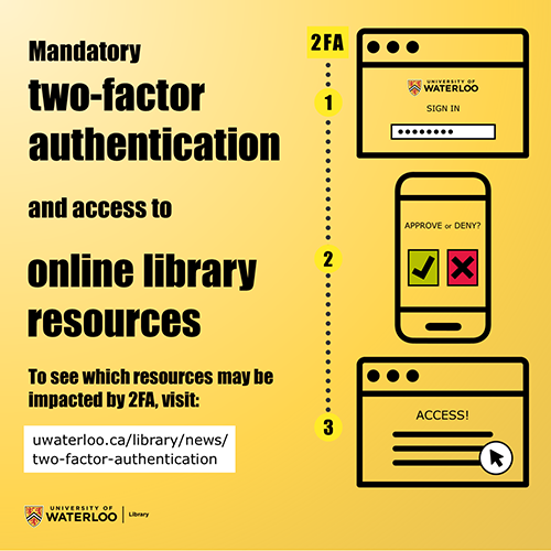Mandatory two-factor authentication and access to online library resources