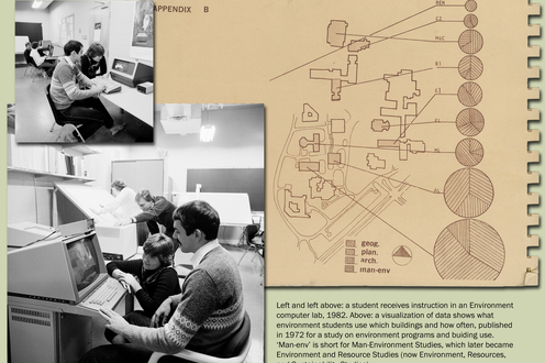 Two photographs show people looking at a computer; a page from a book showing a map and pie charts. Description bottom right