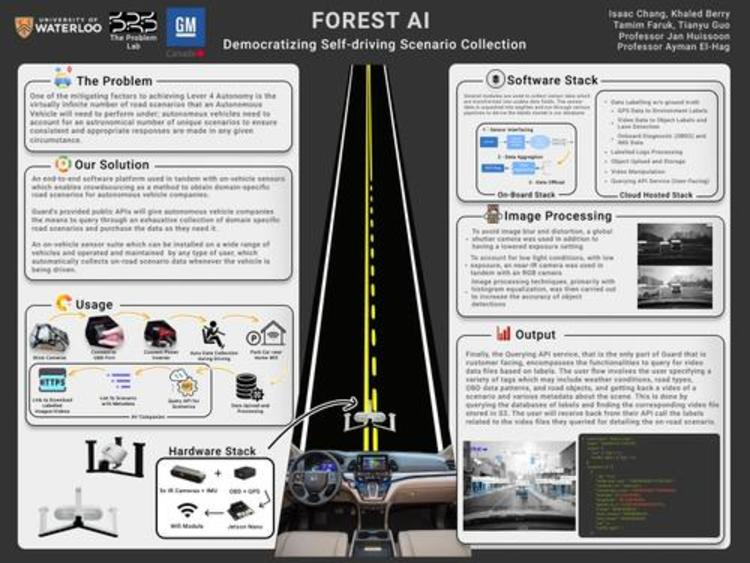 group45 poster
