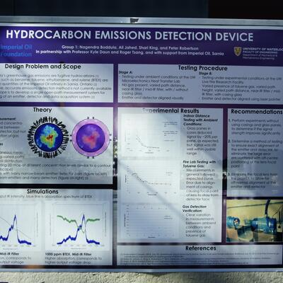 Poster design for symposium - Group 1 Hedd