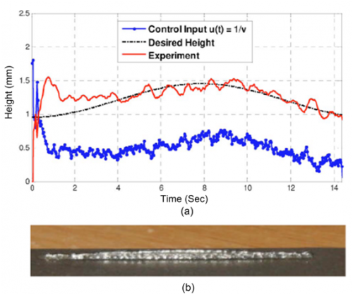 (a)Control system performance in tracking sinusoidal reference input, (b) A sinusoidal deposited clad - The result of the research is published in Journal of Manufacturing Science and Engineering, v. 132 (4), 2010.