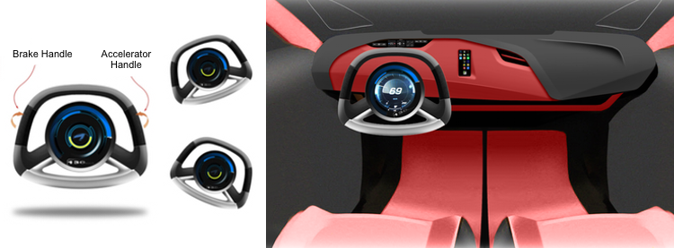 Interior concept design of an urban vehicle that has a steering wheel with an accelerator handle on its right side and a brake handle on its left.