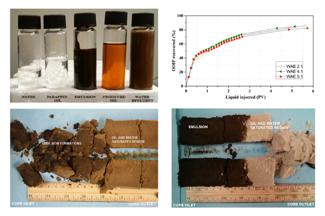 1. Vials of various substances. 2. Graph showing … 3. Dirt? 4. More dirt?