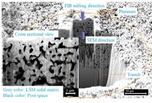Microscopic view of the pore structure of Solid Oxide Fuel Cell electrode by performing Focused Ion Beam – Scanning Electron Microscopy and a nanoscale cross-section of the same material.