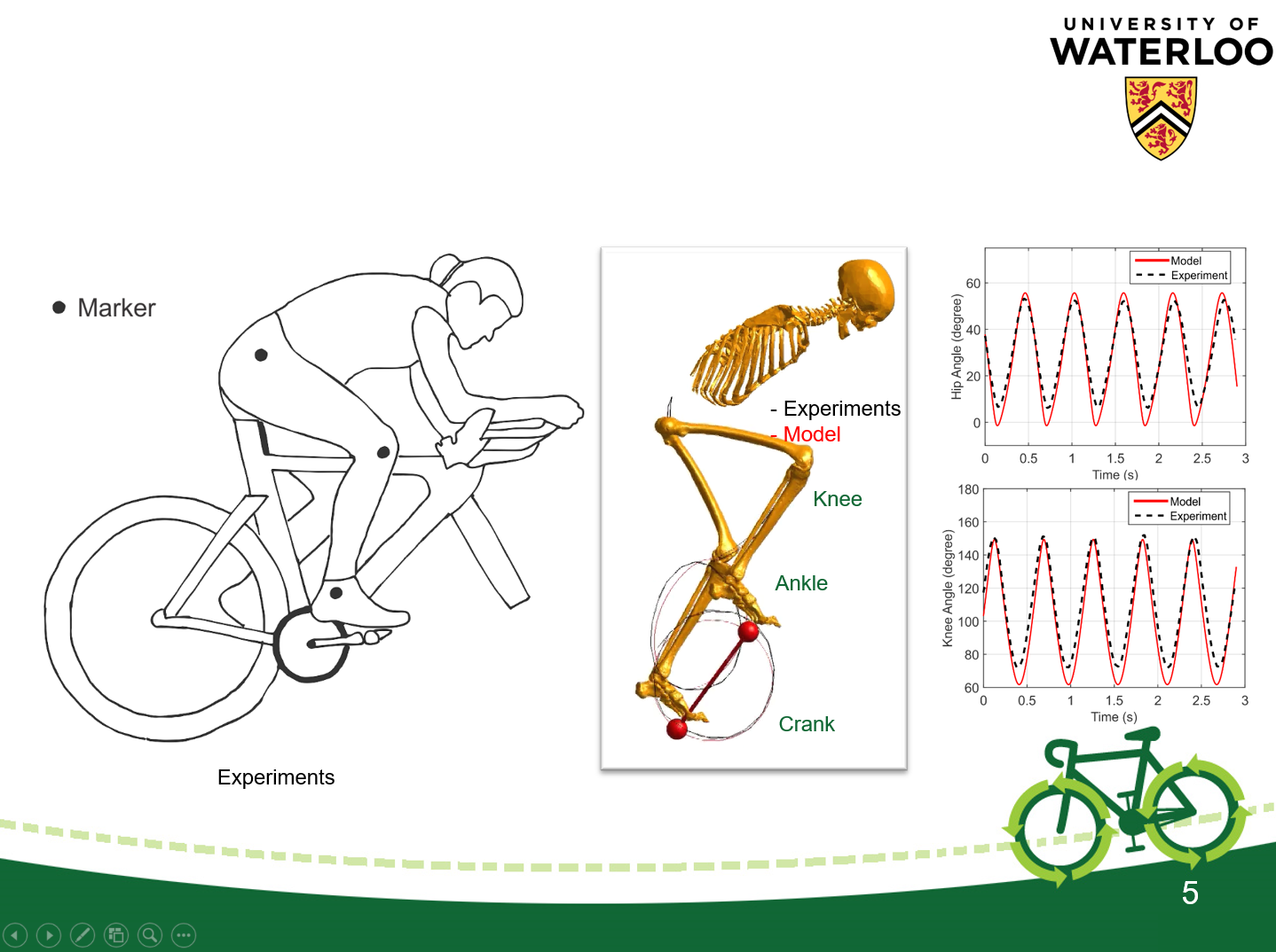 MapleSim eSymposium Series: Predictive Simulation of Cycling with MapleSim