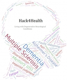Word cloud in the shape of a persons head with words describing the symptoms of Dementia and MS