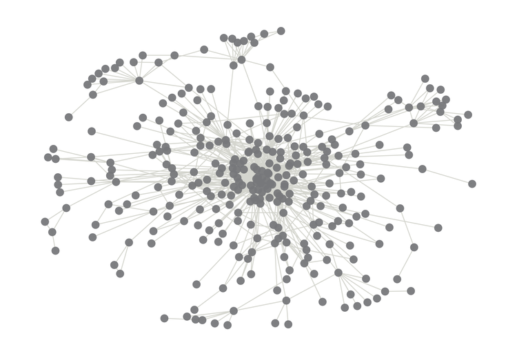 Network graph of co-citation networks.