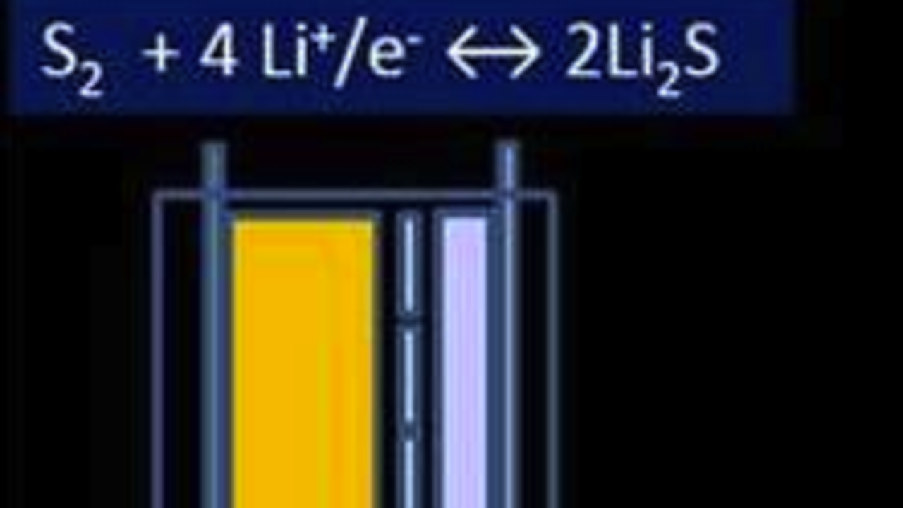 Chemical composition of a lithium-ion battery