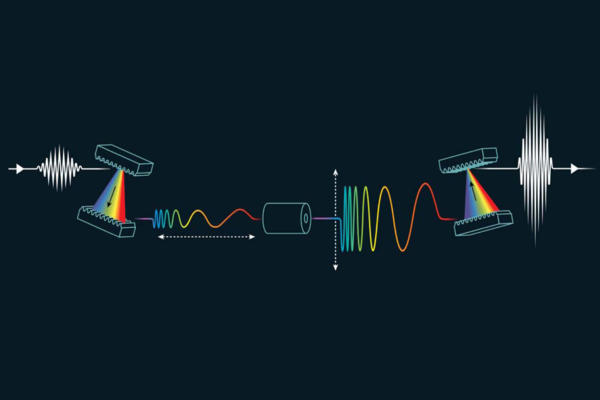 diagram of a laser beam