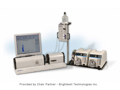Dynamic particle analyzer
