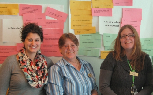 Three members of Partnering Together for Change stand in front of a wall of printed data.