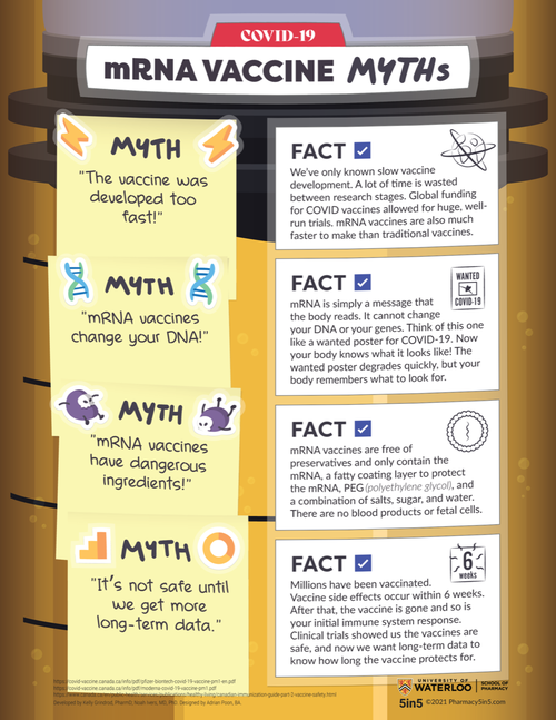 COVID myths vs facts - accessable PDF for download on this site