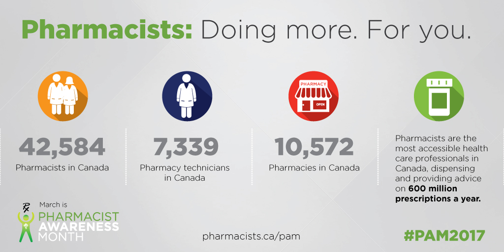 Pharmacists: Doing more. For You. 42584 pharmacists in Canada, 7339 pharmacy technicians in Canada, 10572 pharmacies in Canada.