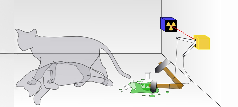 Illustration for Schrodinger's cat thought experiment