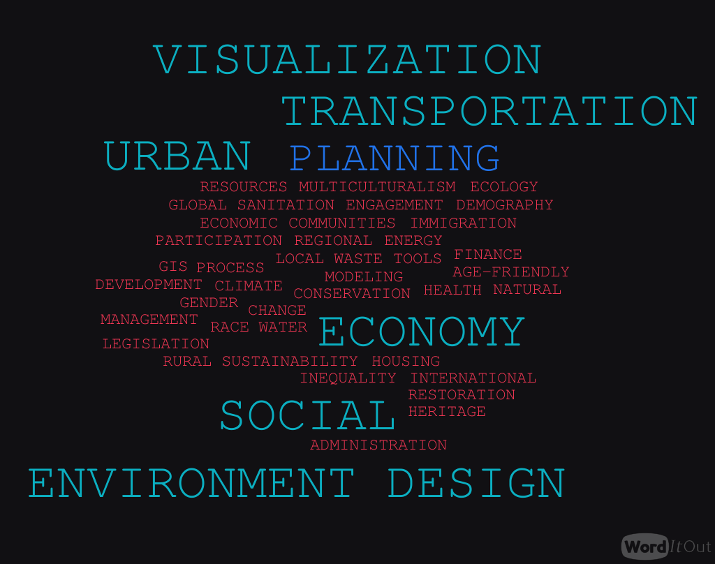 urban economics topics