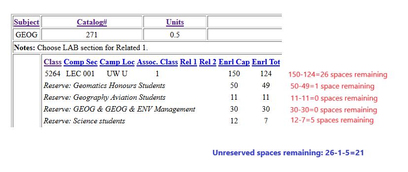 Understanding the Schedule of Classes   Registrar's Office