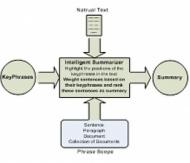 Text Analytics Engine